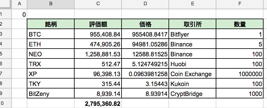 BinanceからのJSON形式での価格データの取得法のメモ