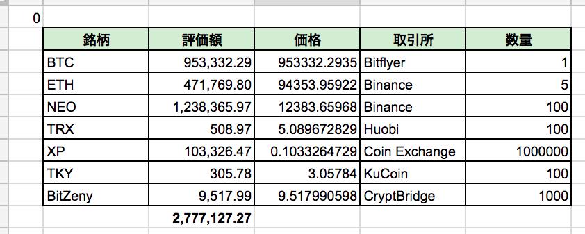 $BNKのJson形式価格取得に便利 SpectroCoin  からのPrice取得方法